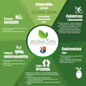infografika_zz_web_1